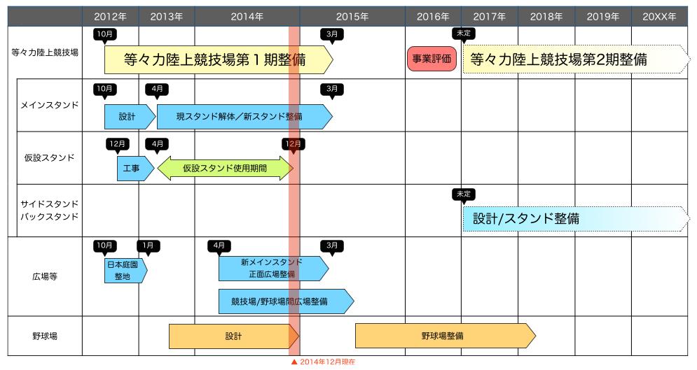 schedule_201412